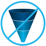 B2B Digital Marketing Funnel